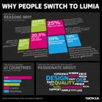 Why People Switch to Nokia