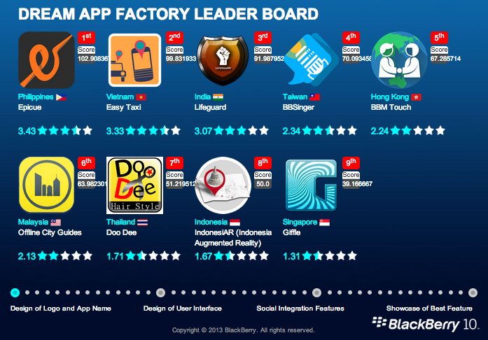 epicue dream app factory