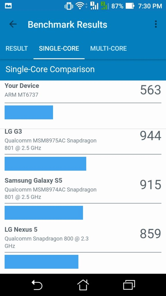 zf3m gb2 576x1024 - ASUS Zenfone 3 Max ZC520TL Review: Imperfect but satisfying