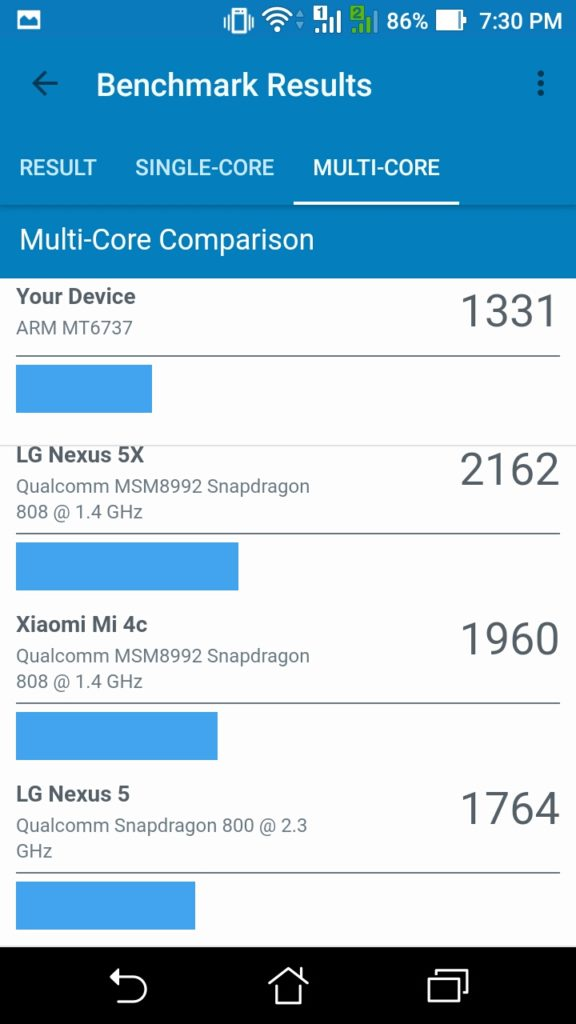 zf3m gb3 576x1024 - ASUS Zenfone 3 Max ZC520TL Review: Imperfect but satisfying