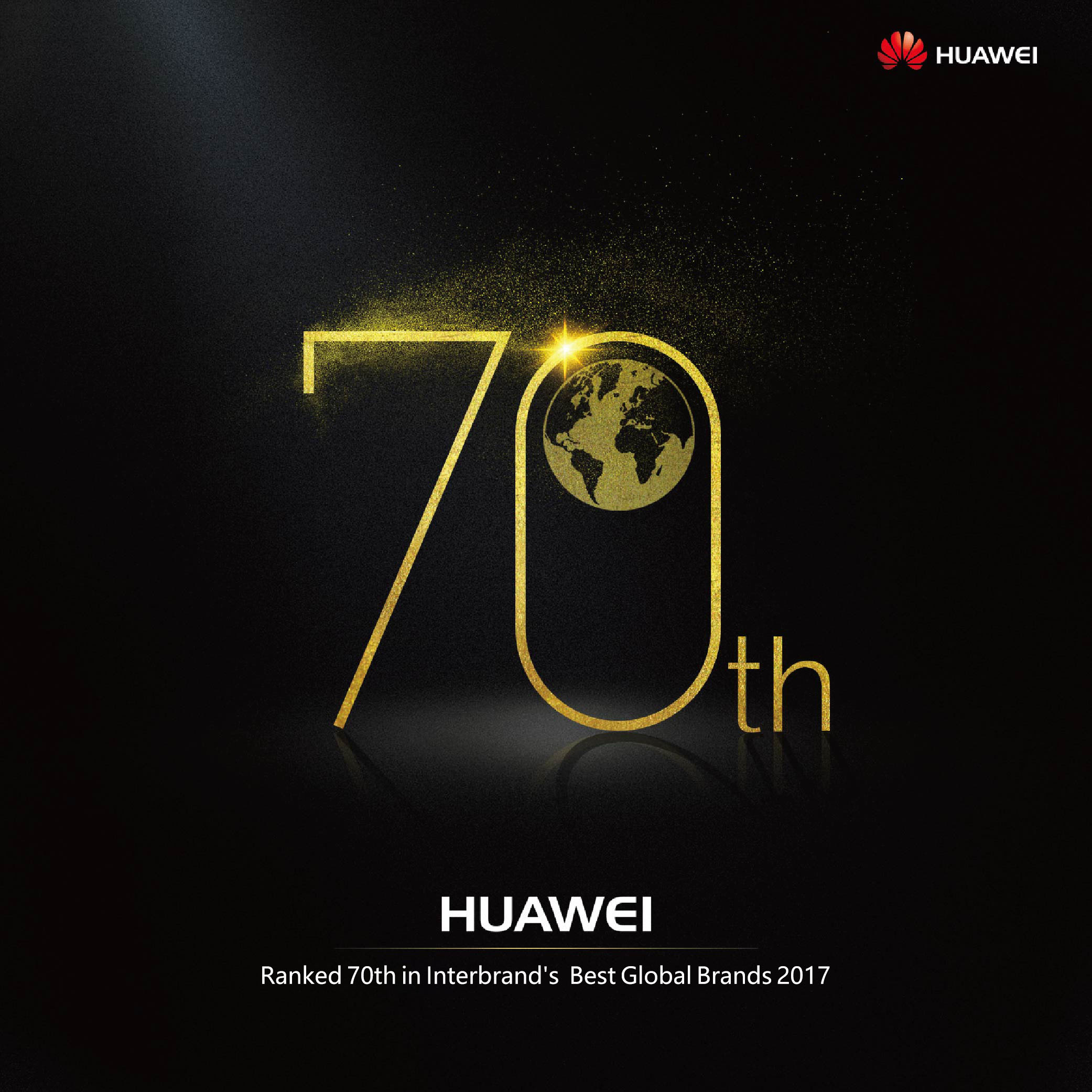 Social post 70th Interbrands Best Global Brands 2017 - Interbrand: Huawei Climbs to Rank 70 on 2017 Best Global Brands Report