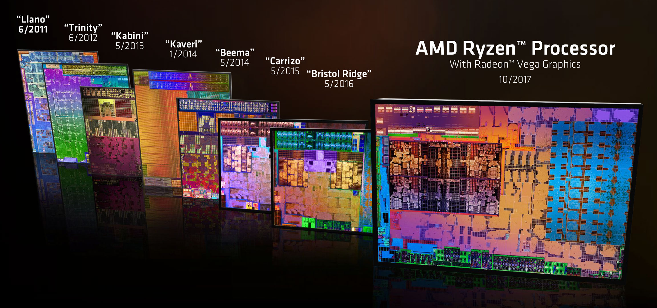 AMD Ryzen Processor with Radeon Graphics Press Deck LEGAL FINAL V 53 copy - AMD Introduces World's Fastest Processor For Ultrabooks
