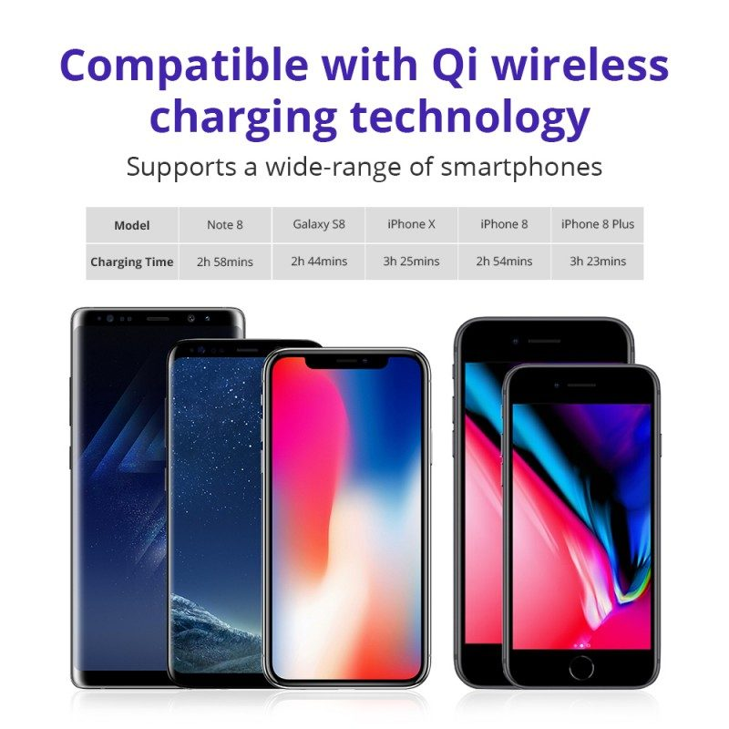 tronsmart airamp wireless fast charger 800x800 - Tronsmart AirAmp Wireless Fast Charger is now available in the Philippines