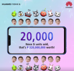 nova 3i sales 150x143 - How Many Huawei Nova 3i Units Were Sold Just After Launch? Over 20,000!