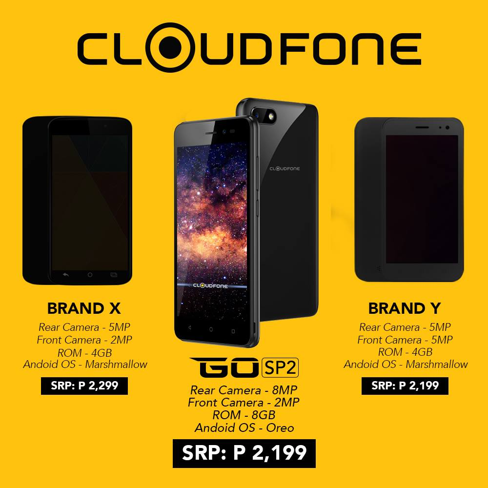 cloudfone go sp 2, Cloudfone Go SP 2 is a super promising gift for your loved ones this Christmas, Gadget Pilipinas, Gadget Pilipinas