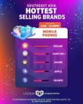 Realme Tops Lazada's List of the Hottest Smartphone Brands in SEA for its 11.11 Sale!