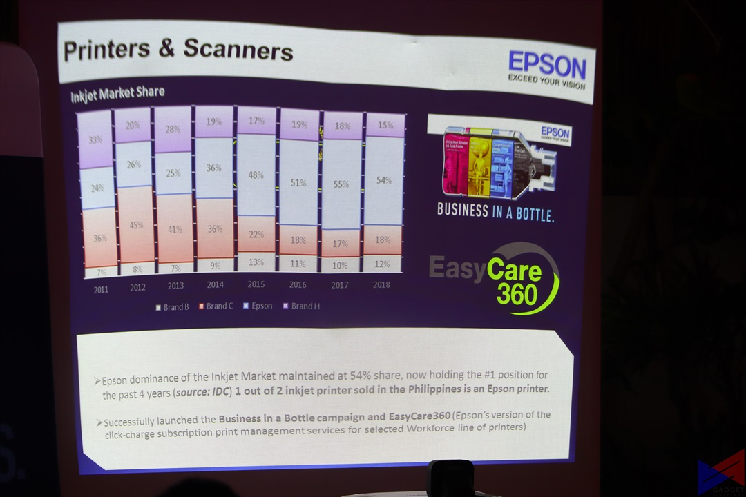 Epson Holds Annual Fusion Event, Unveils Company Roadmap for 2019
