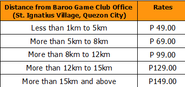baroo delivery rates