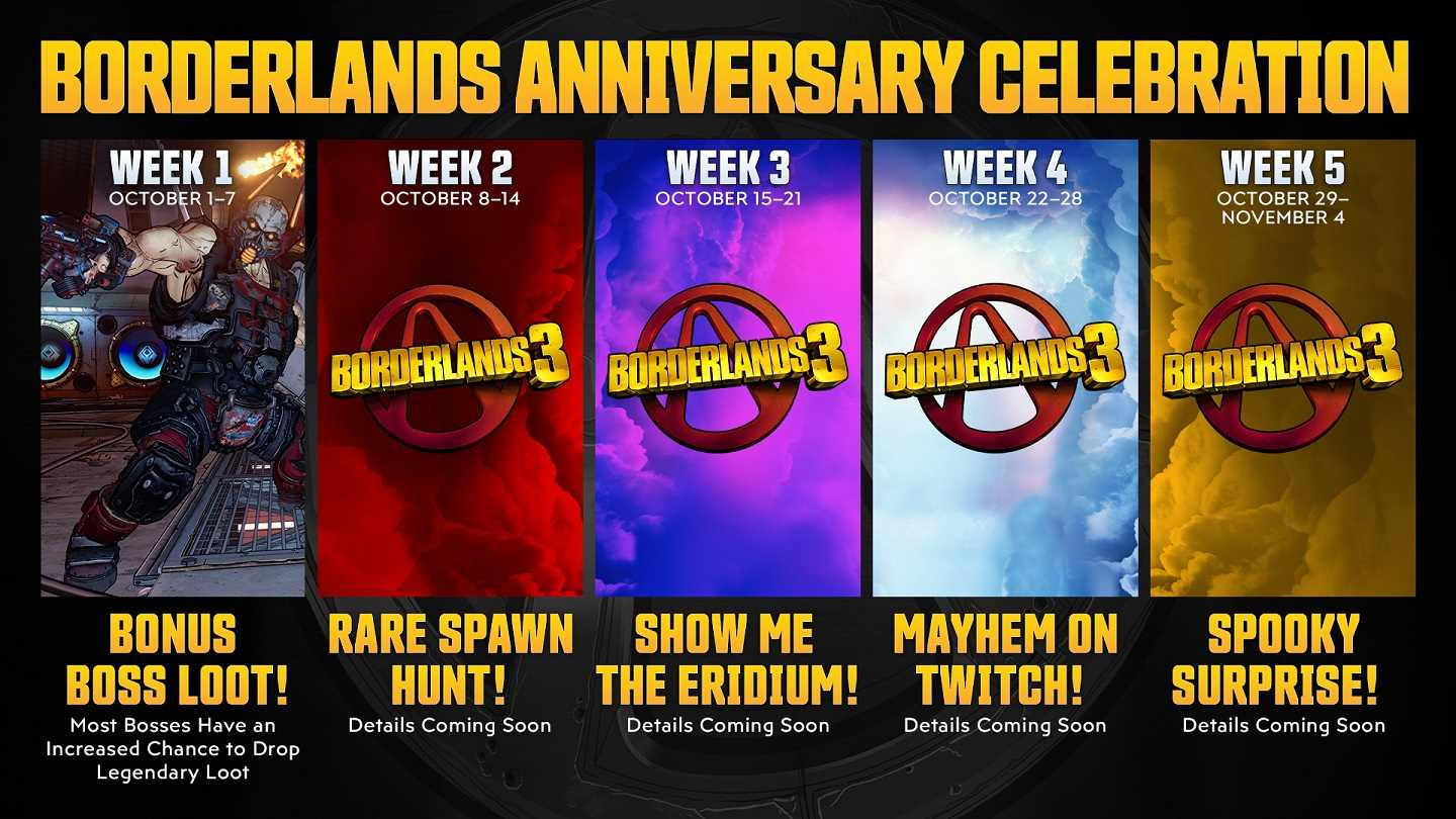 borderlands 10 year anniversary rewards, Borderlands celebrates its 10th year anniversary with a month of rewards this October, Gadget Pilipinas