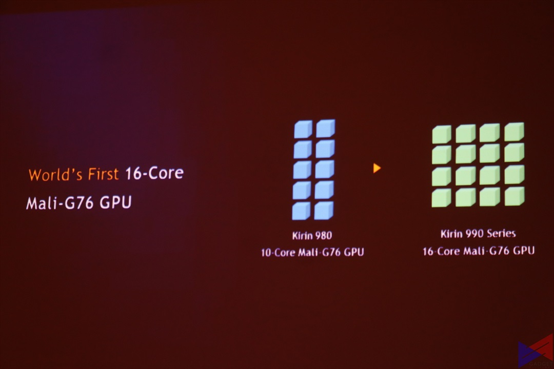 Kirin 990, Huawei Talks About the Kirin 990, the World's First 5G-Integrated SoC, Gadget Pilipinas