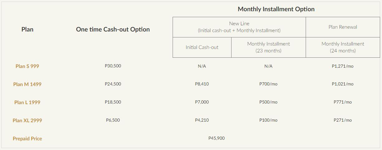 Smart iPhone 11, Smart Now Accepts Pre-Orders for iPhone 11 series!, Gadget Pilipinas