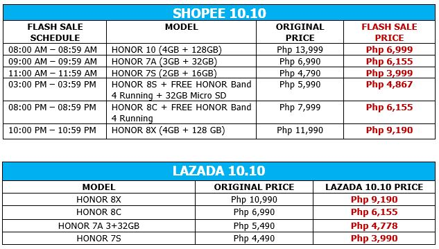 HONOR 10.10, Get Huge Discounts on Select HONOR Products via Lazada and Shopee Today!, Gadget Pilipinas, Gadget Pilipinas