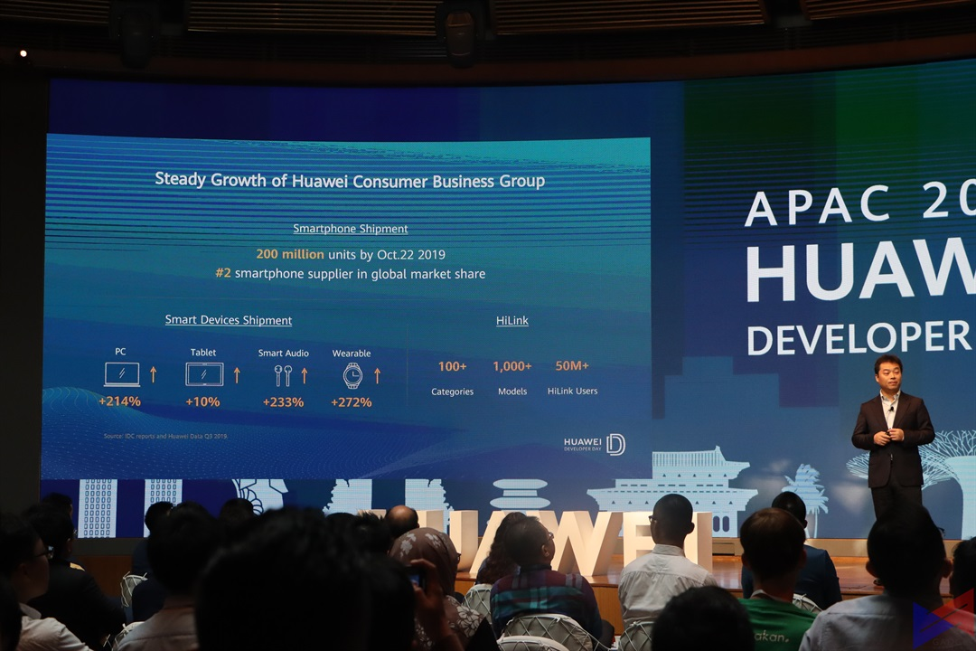 Huawei Developer Day Stats