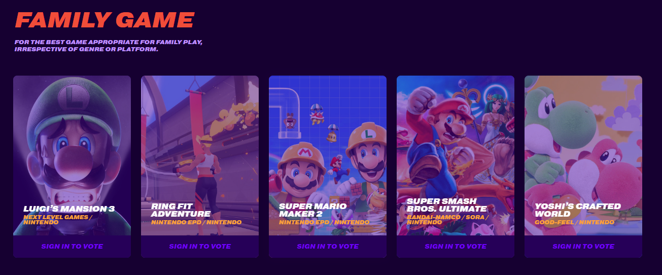 game awards 2019 nominees full list, Full list of Game Awards 2019 nominees announced, Death Stranding makes it in multiple categories, Gadget Pilipinas, Gadget Pilipinas