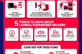 LazMall Guaranteed Delivery