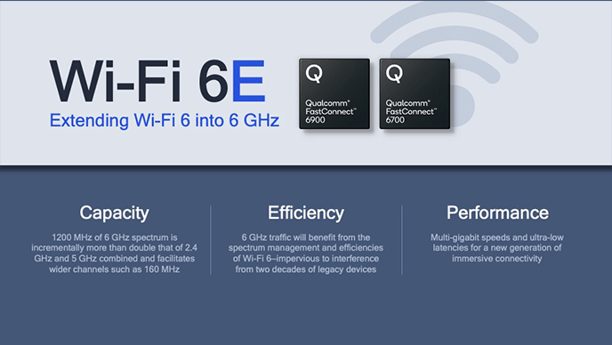 qualcomm-fast-connect-2