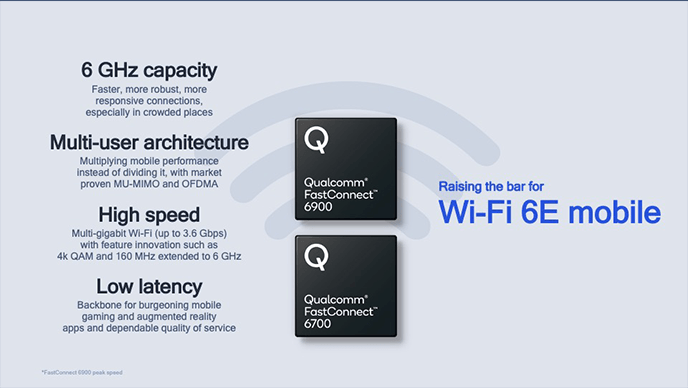 qualcomm-fast-connect-3
