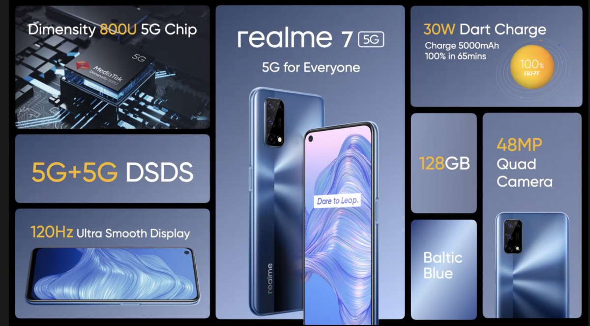 realme-7-5g-features