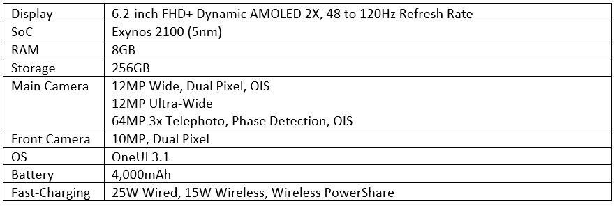 Samsung Galaxy S21 Specifications