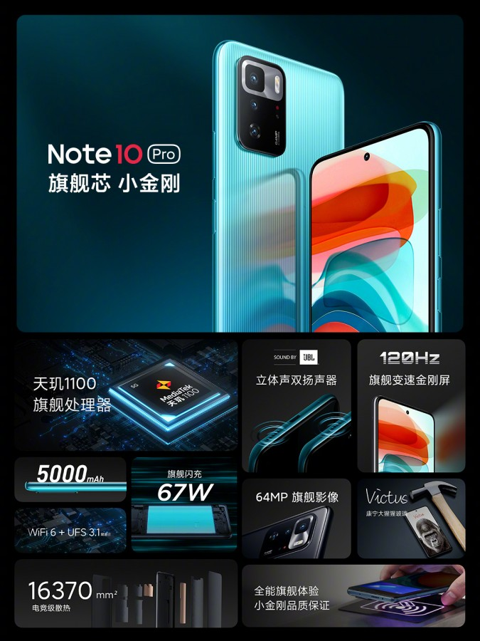 redmi-note-10-pro-china-features-2